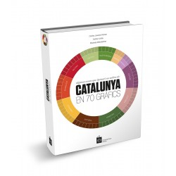"""Llibre """"Catalunya en 70 gràfics"""""""